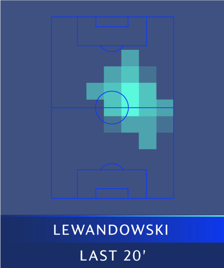Match Highlight Graphic
